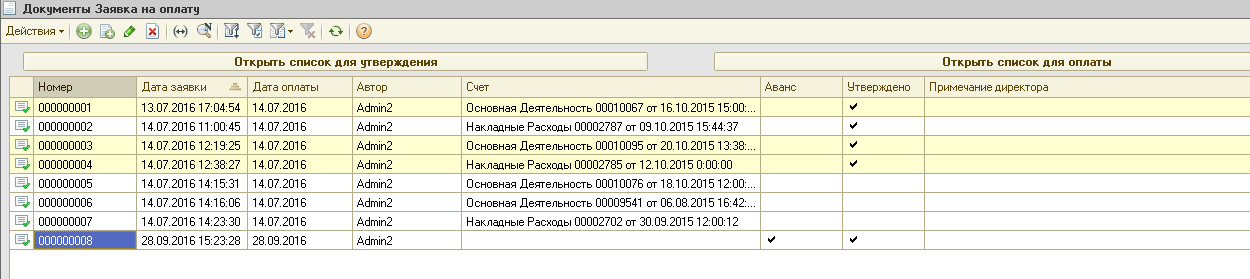 список заявок на оплату софтпро