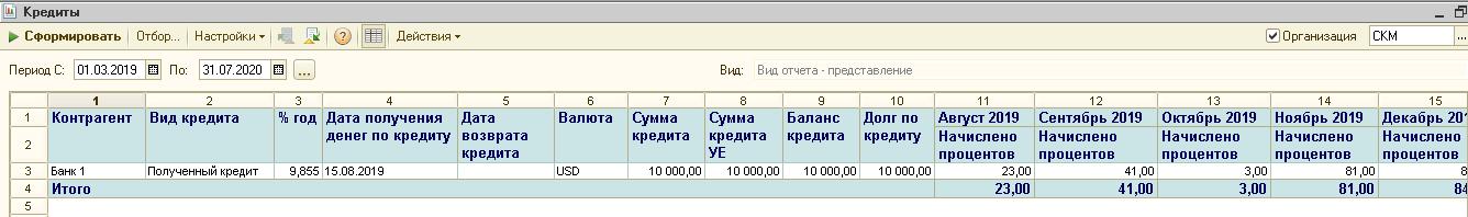 данные обо всех выданных и полученных кредитах в программах Soft-Pro