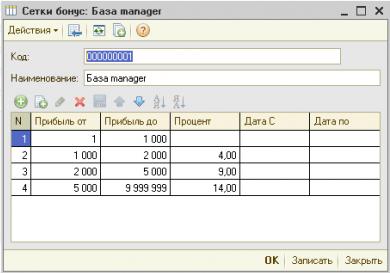 тарифная сетка для начисления бонусов менеджерам