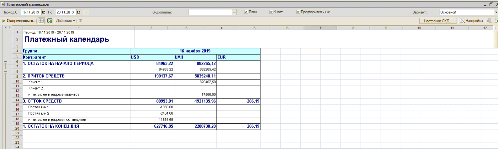 платежный календарь софт-про