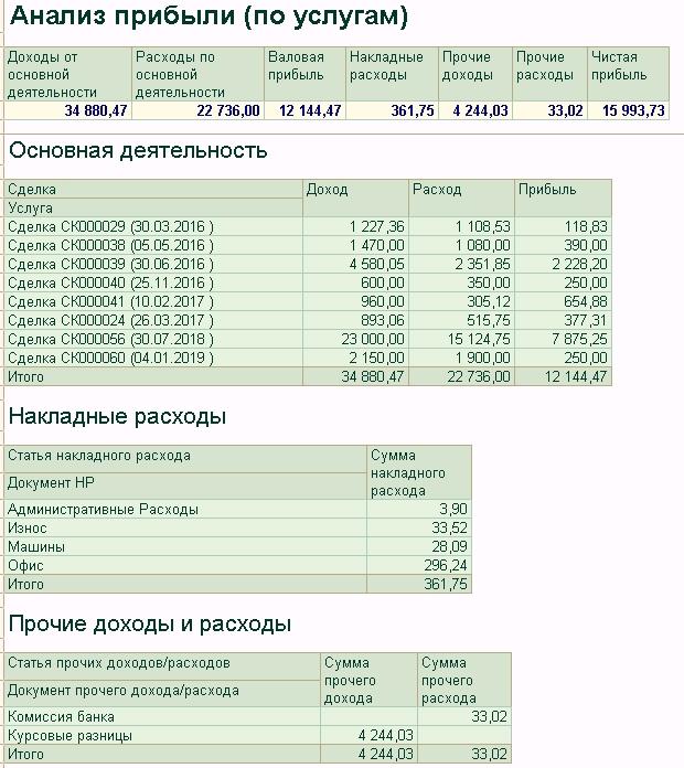 Soft-Pro ERP Trucking service profit analysis